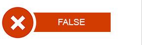 False Index Php